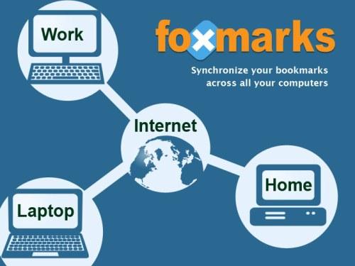 foxmarks